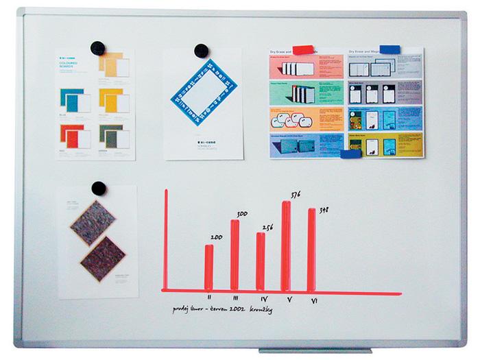 Tabule bílá magnetická Filux - 90 x 120 cm